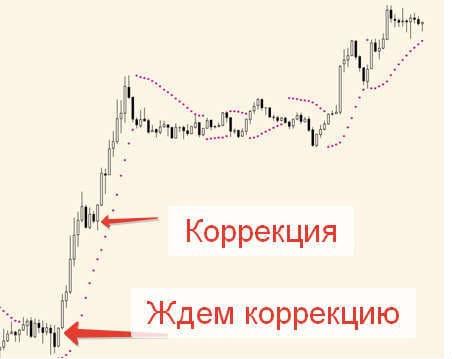 пифы тактика инвестирования