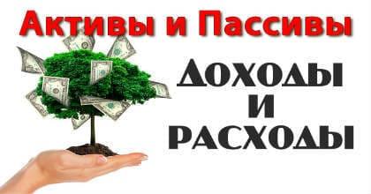 активы и пассивы - что это