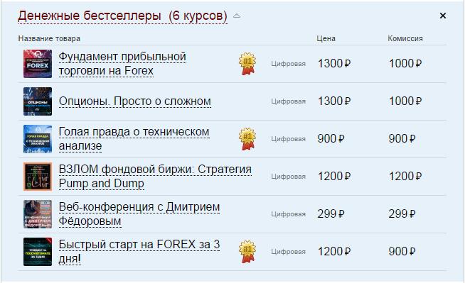 Инфо ДВД парнерка