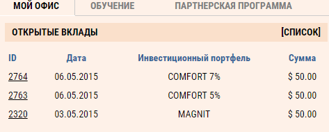RusPranaFinannce - мои тарифы