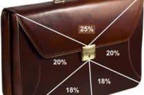 Инвестиции в ПАММ счета. Как правильно выбрать PAMM счета и грамотно составить инвестиционный портфель