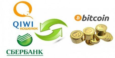 Как выгодно обменять/обналичить WebMoney, Qiwi, Яндекс.Деньги.