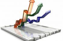 Индексная стратегия — идем с рынком вместе