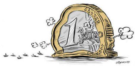 Волатильность — влияние на получение прибыли