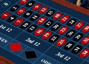 мартингейла онлайн казино система