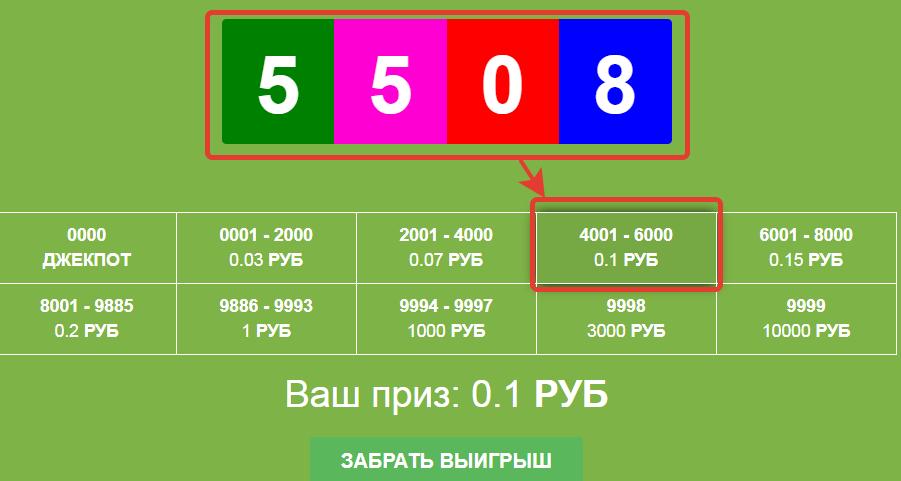 Розыгрыш в лотереи