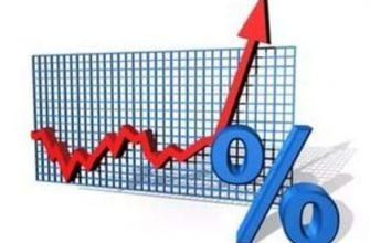 Как рассчитать доходность облигаций