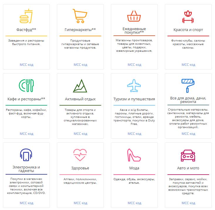 Любимые категории touch bank