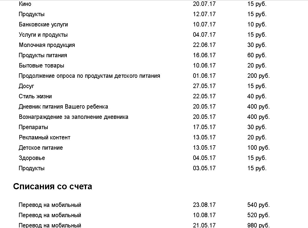 InternetOpros заработок