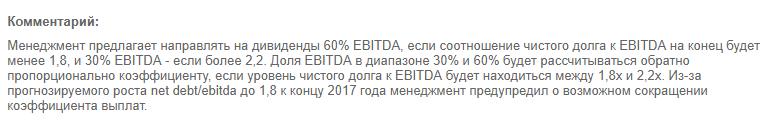 НорНикель дивиденды
