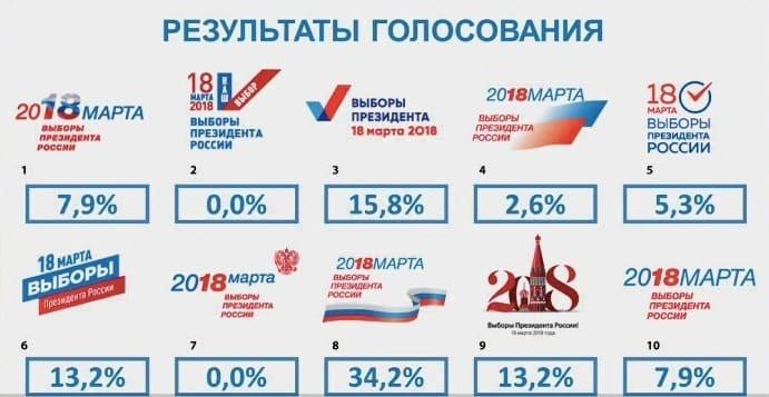Логотипы выборов 2018 -