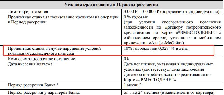 Банки в петрозаводске взять кредит