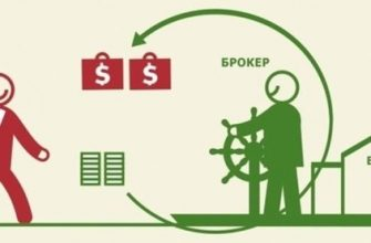 Кто такие брокеры на рынке ценных бумаг