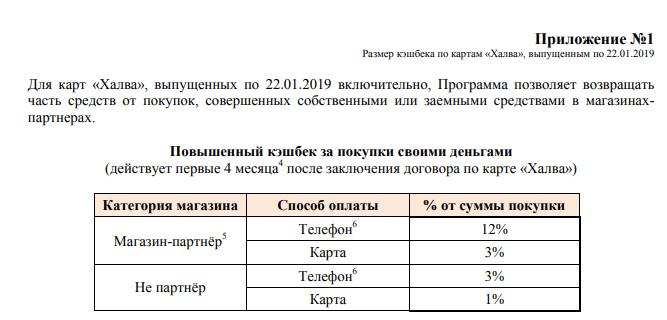 Халва - cash back 2019