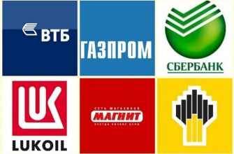 Логотипы компаний РФ