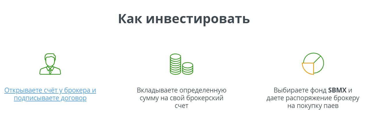 Как инвестировать в ETF акций Сбербанка