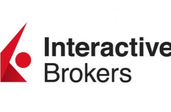 interactive brokers пополнение счета