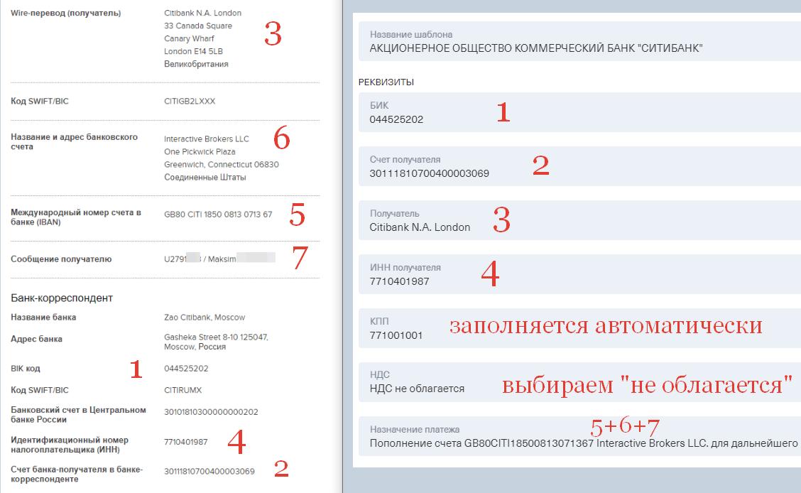 Рублевый перевод в Интерактив Брокерс