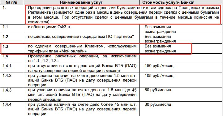 Плата за депозитарий - ВТБ