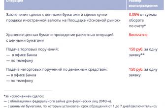 Мой онлайн - тариф ВТБ