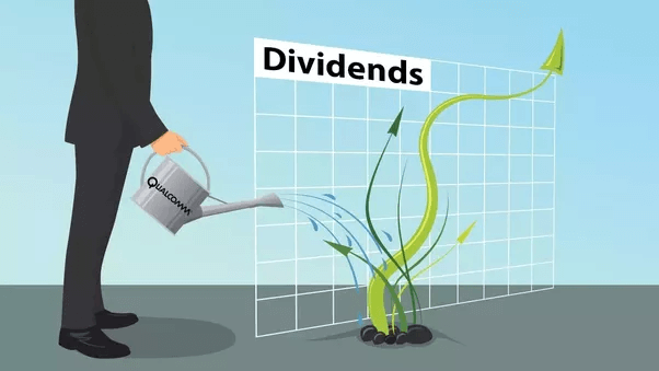 Dividends ETF