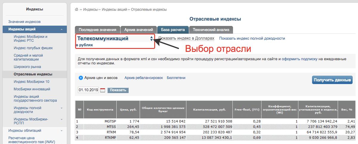 Индексы на сайте Мосбиржи