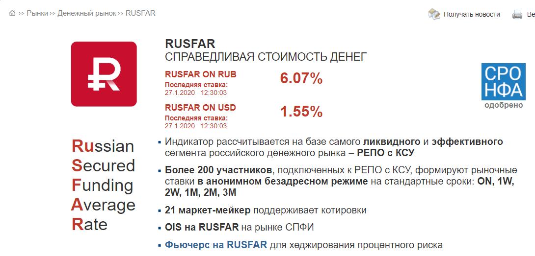 Индекс RUSFAR