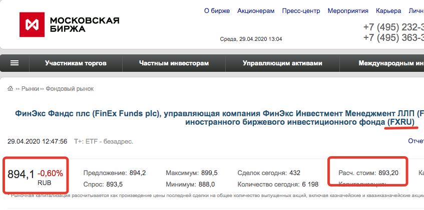 ETF FXRU - INAV