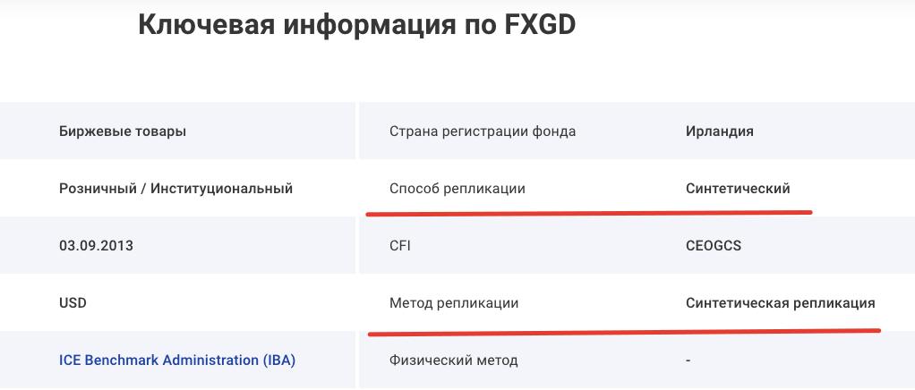 FXGD - репликация