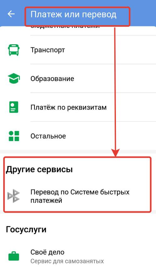 СБП - СБЕР