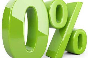 Нулевые комиссии за покупку ETF