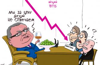 Снижение комиссий по БПИФ ВТБ