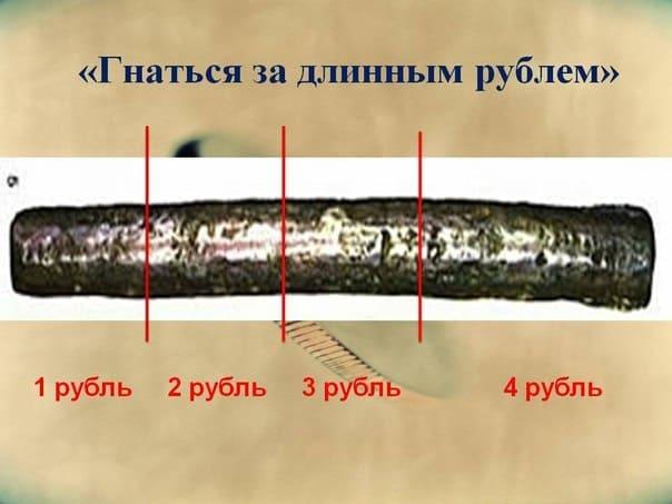 Рубль откуда пошло название цінні монети ссср ціна в україні