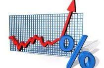 Основные виды доходности облигаций — как рассчитать и где посмотреть