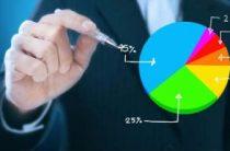 Как заработать на ПИФах  — тактика и стратегия