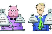 Закон Парето или принцип 80/20 – ваш путь к богатству