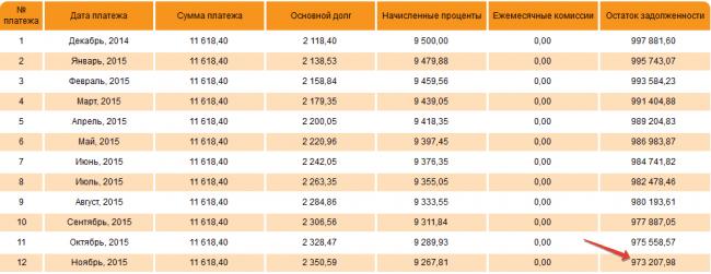 Изображение - Какая переплата по ипотеке как её рассчитать и как снизить ipoteka2-e1418405684216